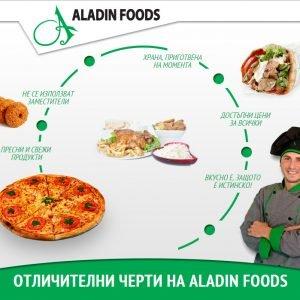 CarpeDiem- Aladin Foods Facebook Marketing (11)